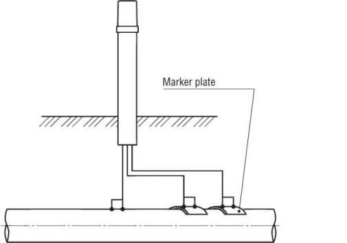 Marker plates installation diagram