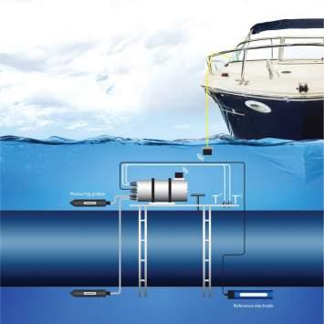 Installation scheme of CMS-PST-MetriCorr-M