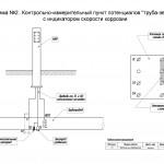 "Схема №2. КИП потенциалов ""труба-земля"" с индикатором скорости коррозии."