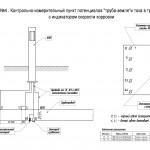 """Схема №4. КИП потенциалов """"труба-земля"""" и тока в трубопроводе с индикатором скорости"""