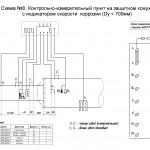 Схема №8. КИП на защитном кожухе с индикатором скорости коррозии (Dy < 700мм).