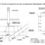 Схема №12. КИП на пересечении трубопроводов с кабелем связи.