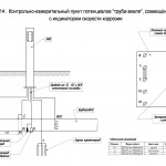 """Схема №14. КИП потенциалов """"труба-земля"""", совмещенный с УПЗ с индикатором скорости"""