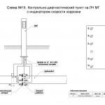 Схема №15. Контрольно-диагностический пункт на ЛЧ МГ с индикатором скорости коррозии.