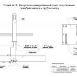 Схема №16. КИП подключения преобразователя к трубопроводу.