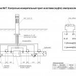 Схема №17. КИП на вставке/муфте электроизолирующей.
