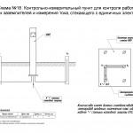 Схема №18. КИП для контроля работы анодных заземлителей и измерения тока, стекающего с единичных эле
